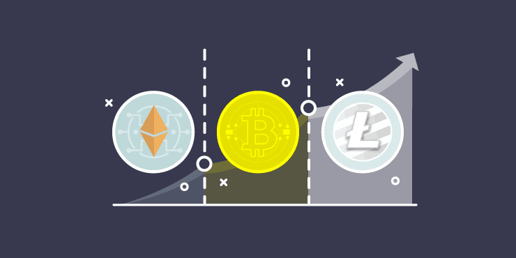 Top cryptocurrency to buy in 2020